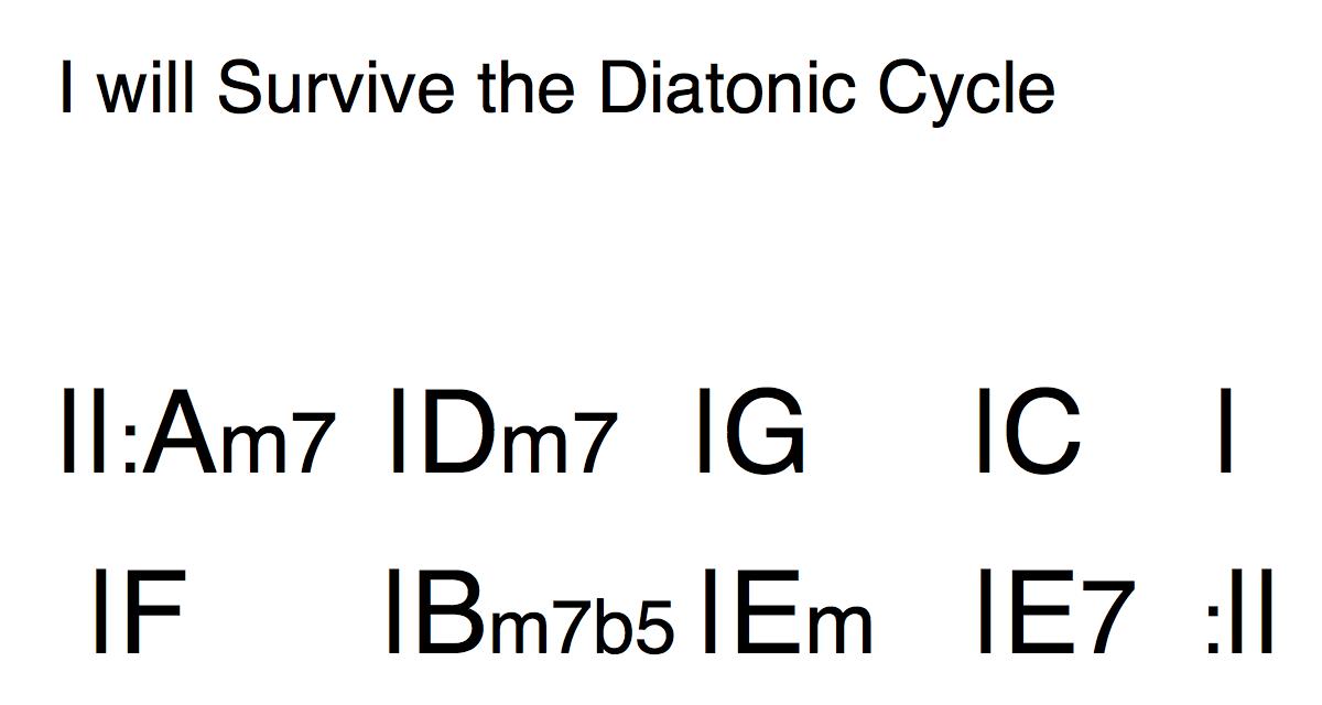 diatonic-cycle-disco