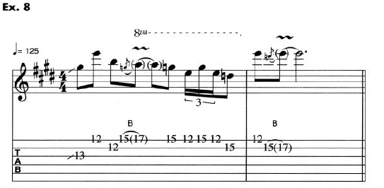 Eric Clapton Guitar Lesson 8