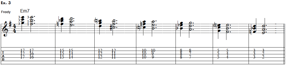 Miles Davis Robben Ford Guitar Lesson